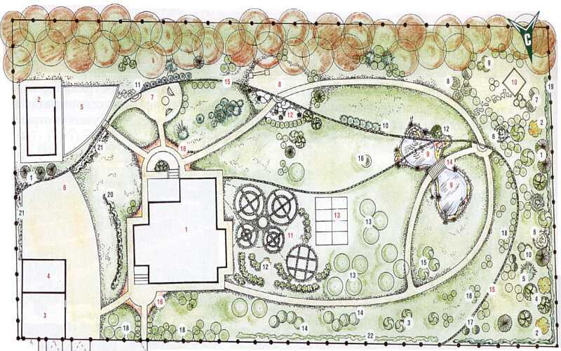 Ландшафтный дизайн участка с домом