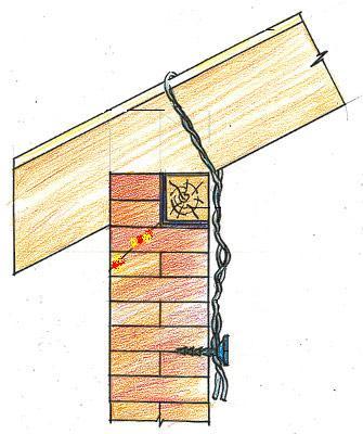 ...3 - влагоизоляция; 4 - обрешетка; 5 - скрутка из проволоки для крепления стропильной ноги к кирпичной стене; 6.